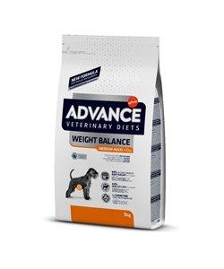 AVET DOG WEIGHT BALANCE